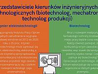 images/galeria/Doradztwo_zawodowe/Najbardziej_poszukiwani/800_Doradztwo_zawodowe_04.jpg